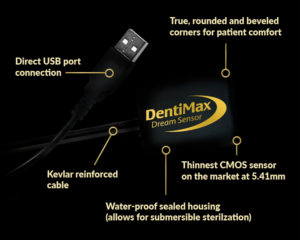 DreamSensor Digital Dental Imaging Sensor Features